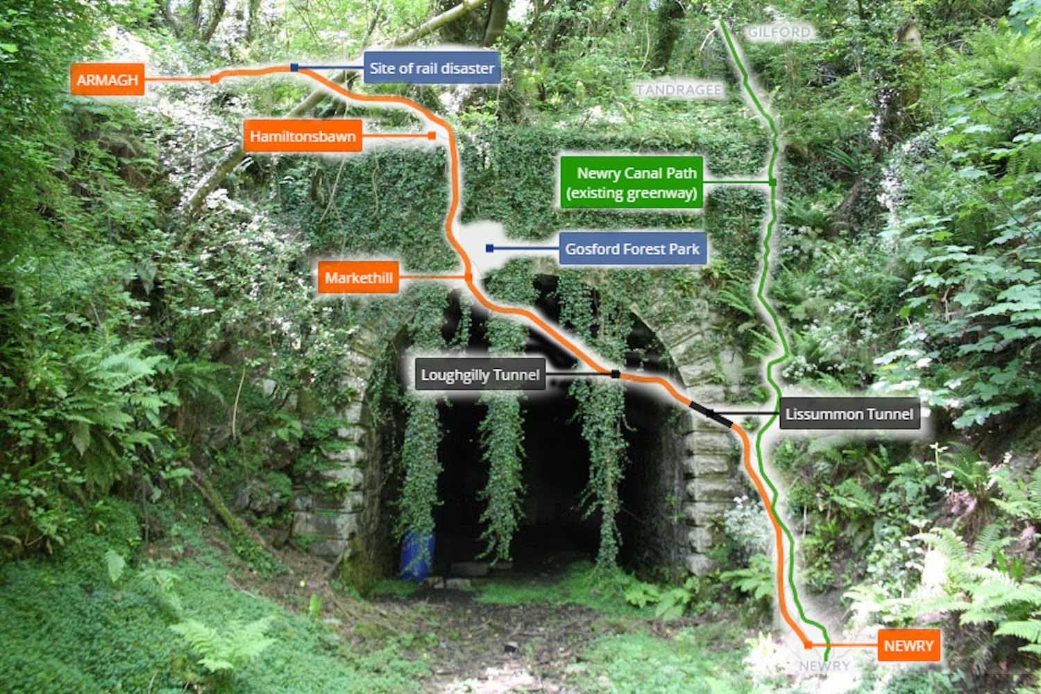 Armagh to Newry Greenway