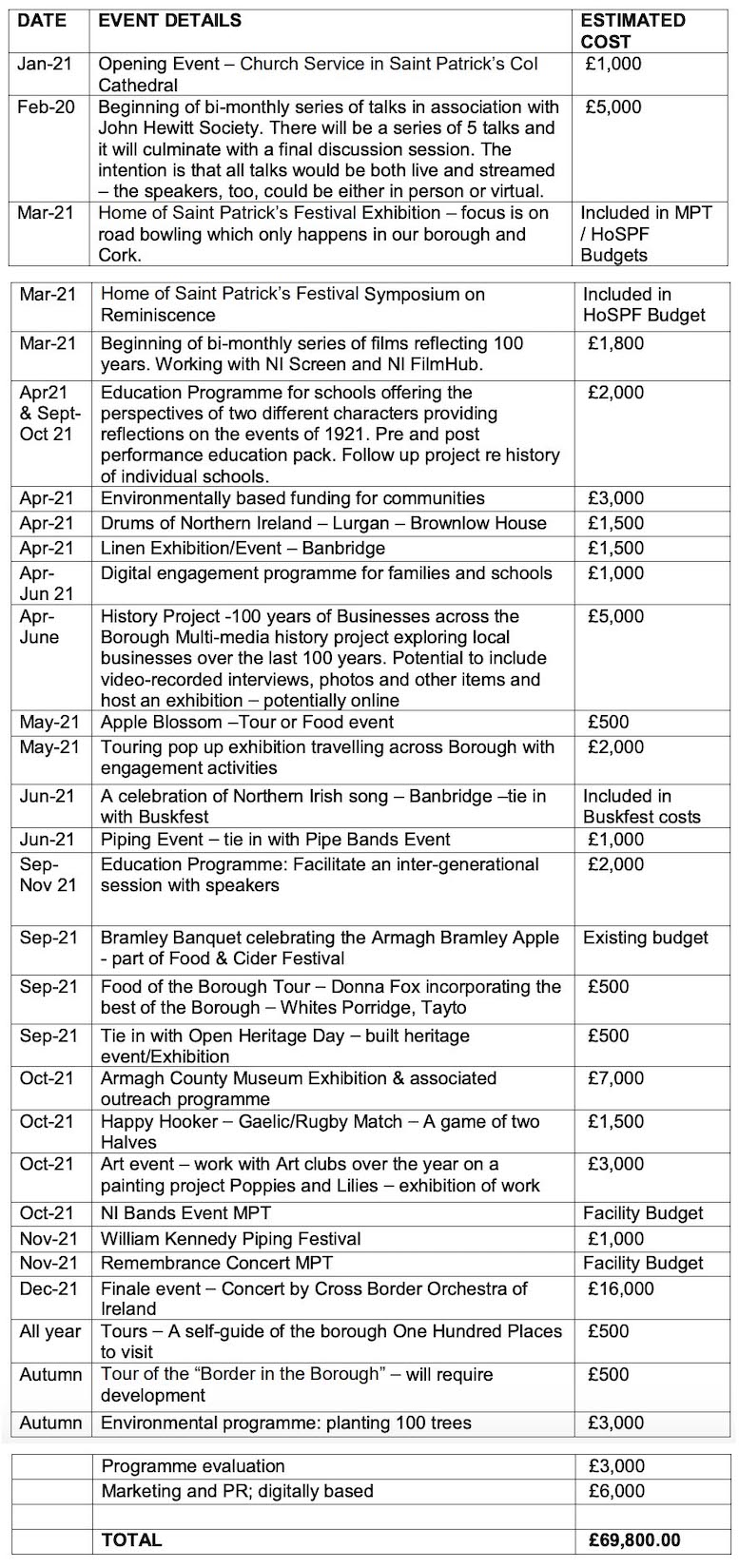 Schedule of events Centenary